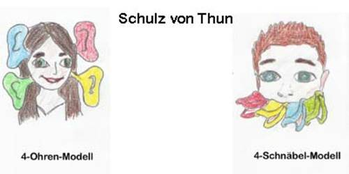 Das 4 (Vier) Ohren Modell